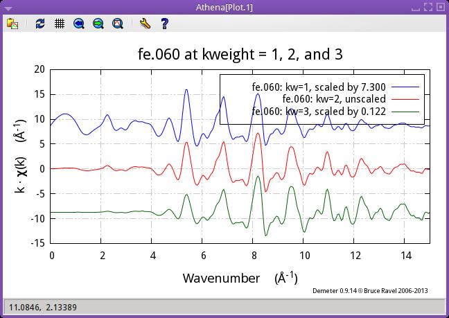 3  The Data window — Artemis 0 9 26 documentation