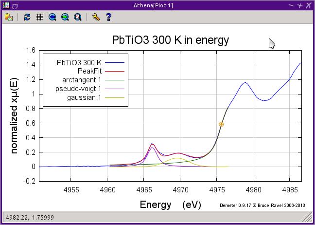 10 3  Peak fitting — Athena 0 9 26 documentation